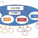 筑波大学社会学類まとめ【カリキュラム、資格、進路、入試、男女比etc】