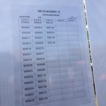【推薦入試速報!】2014年筑波大学 推薦入学合格者発表に行ってきた!【合格者番号画像付!】