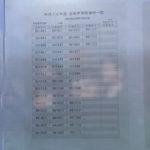 筑波大学前期試験合格発表:芸術専門学群(2018年3月7日発表)