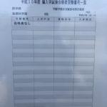 筑波大学前期試験合格発表:編入学【全学群掲載】(2018年3月7日発表)