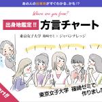 方言だけで出身地域がわかる!?東京女子大学で作られた方言チャートが面白い!